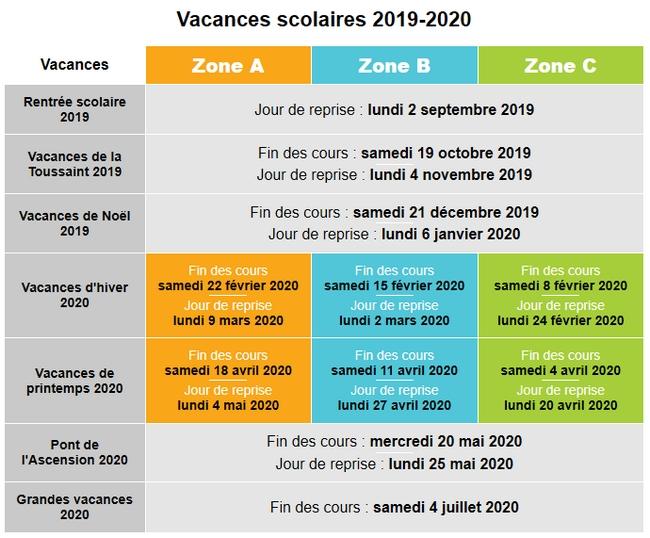 Calendrier Vacances Scolaires 2019 Et 2021 Zone C Ville de Roquecourbe